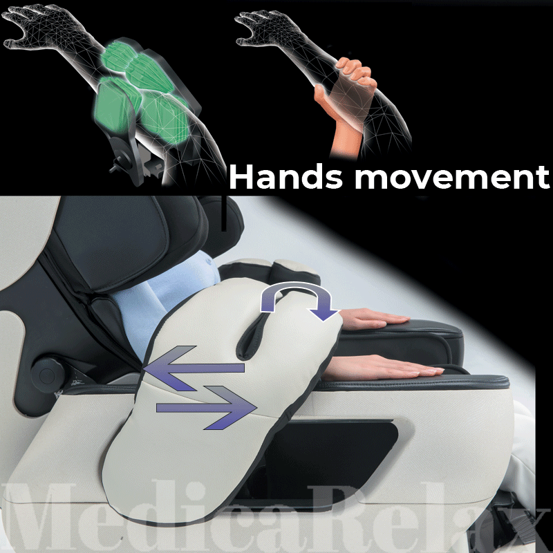 Five-Finger Kneading Massage in the Arms