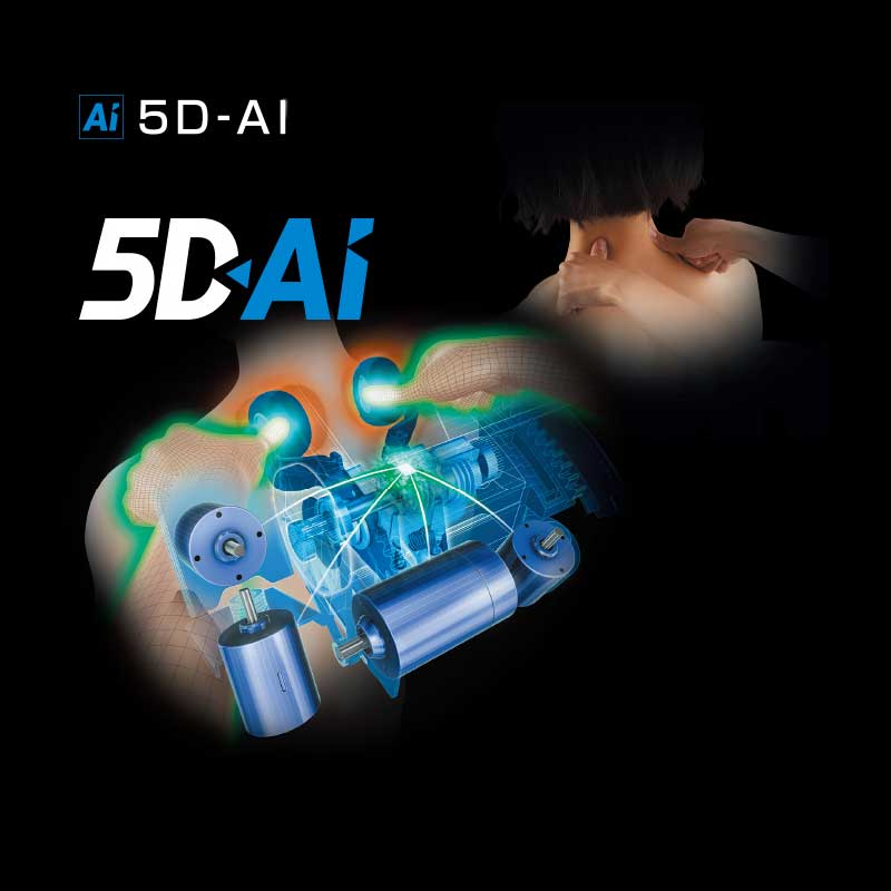 5D-AI mechanism